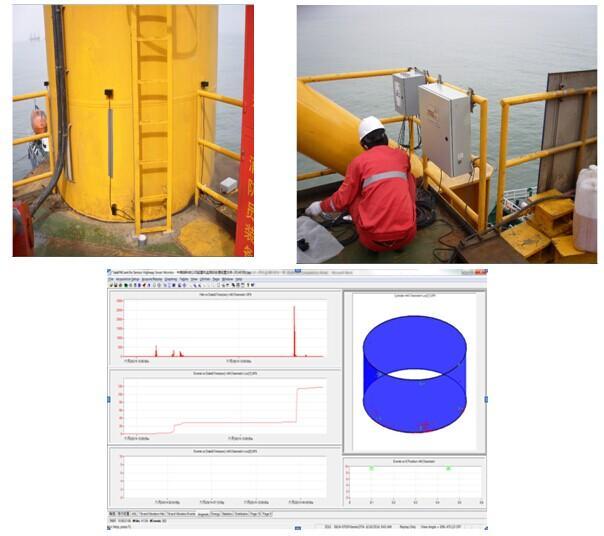 海洋石油平台在线监测1