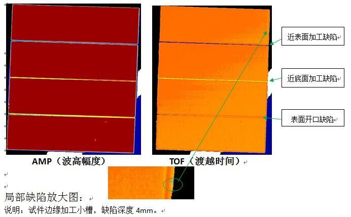 金属材料水浸C扫描检测1