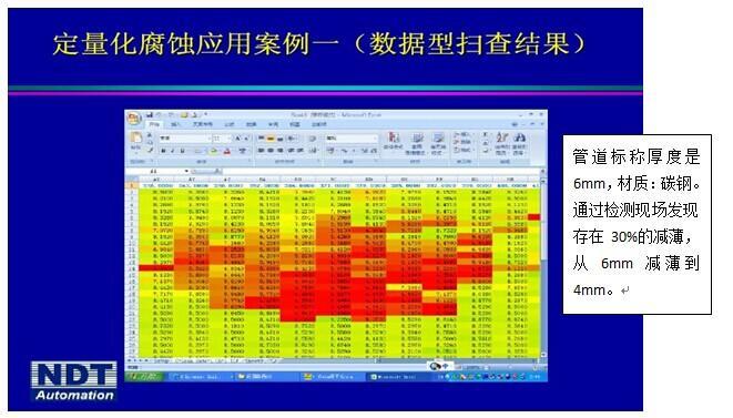 干耦合C扫描腐蚀测厚成像系统1