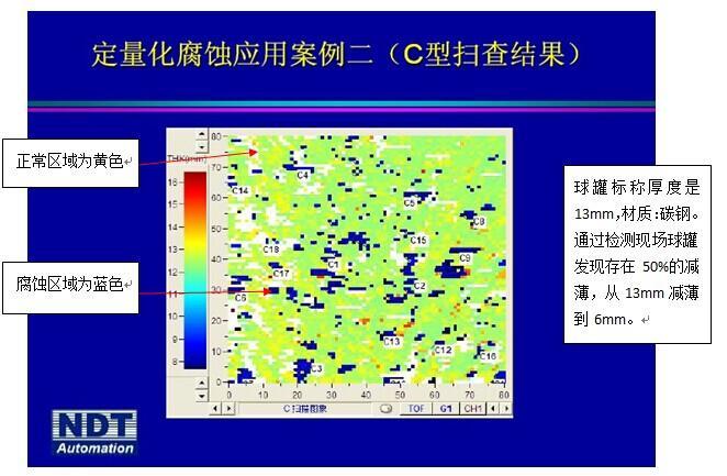 干耦合C扫描腐蚀测厚成像系统3